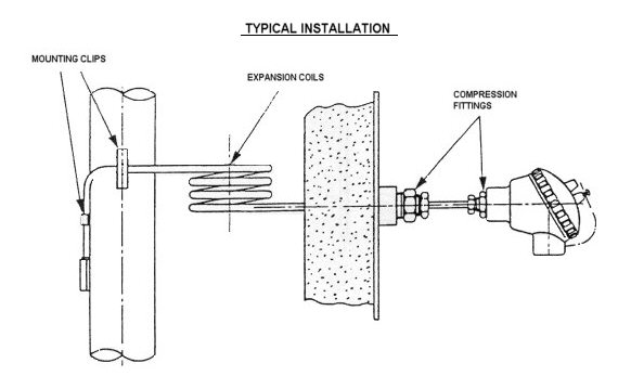 thermocuple typical installation