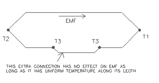 How Does A Thermocouple Work - ARi Industries, Inc